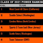 National Rankings